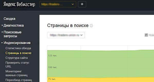 Графики yandex